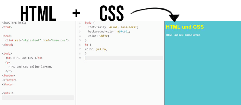 HTML und CSS lernen warum css